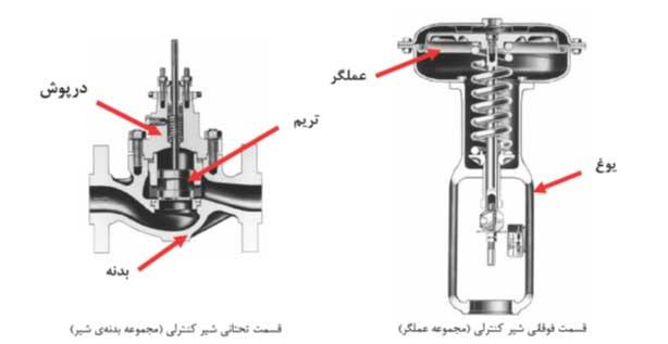 valve18