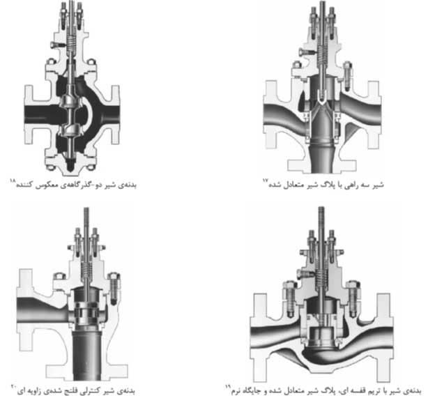 valve19