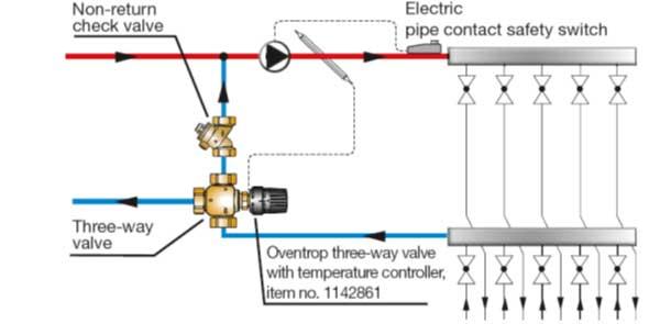 valve29