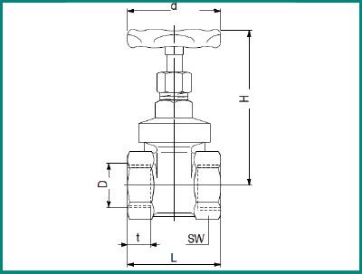 manual-valves7