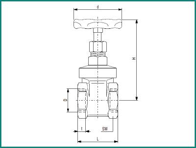manual-valves8